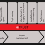 Heye Project Management